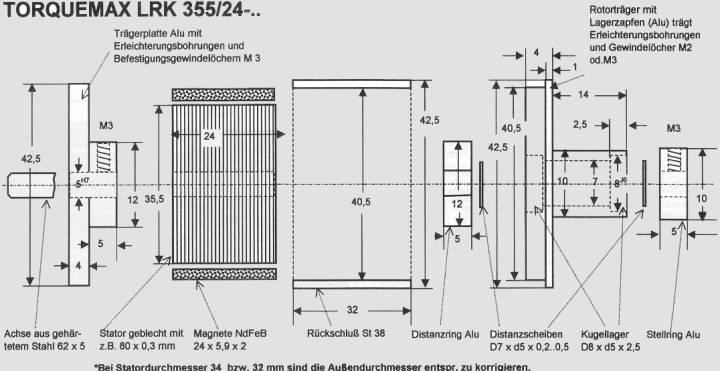 45kw bushless motor design brushless motors 3phase autos for Lrk house plans